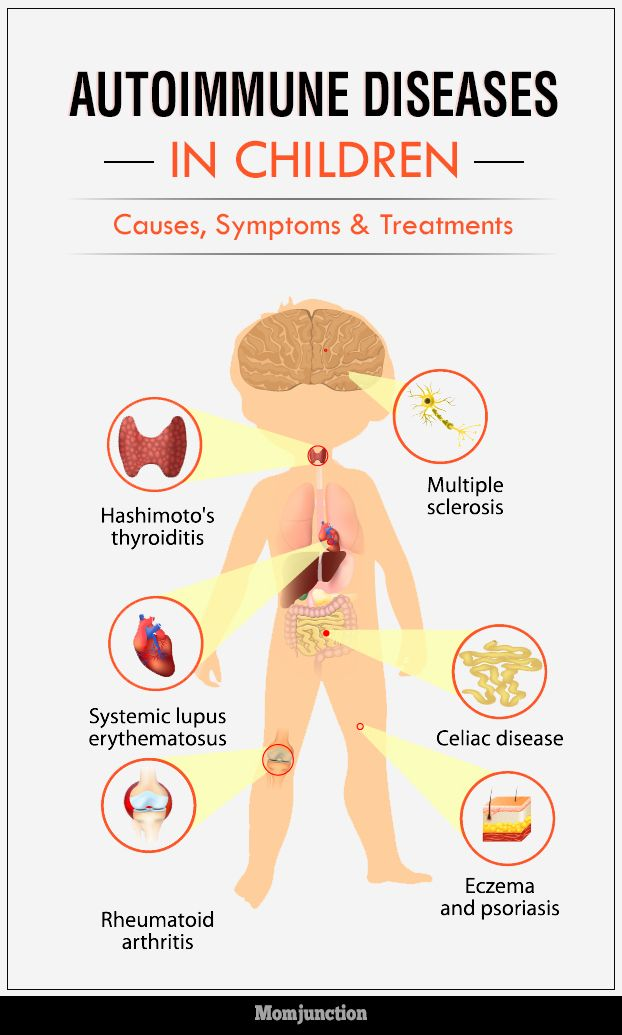 understanding the causes types symptoms and treatment of hepatitis The hepatitis b virus is one of the causes of hepatitis, which is an inflammation of the liver cells there are 8 different genotypes of the hepatitis b virus (hepatitis b type a toy h) the liver is a vital organ with remarkable regenerative abilities.