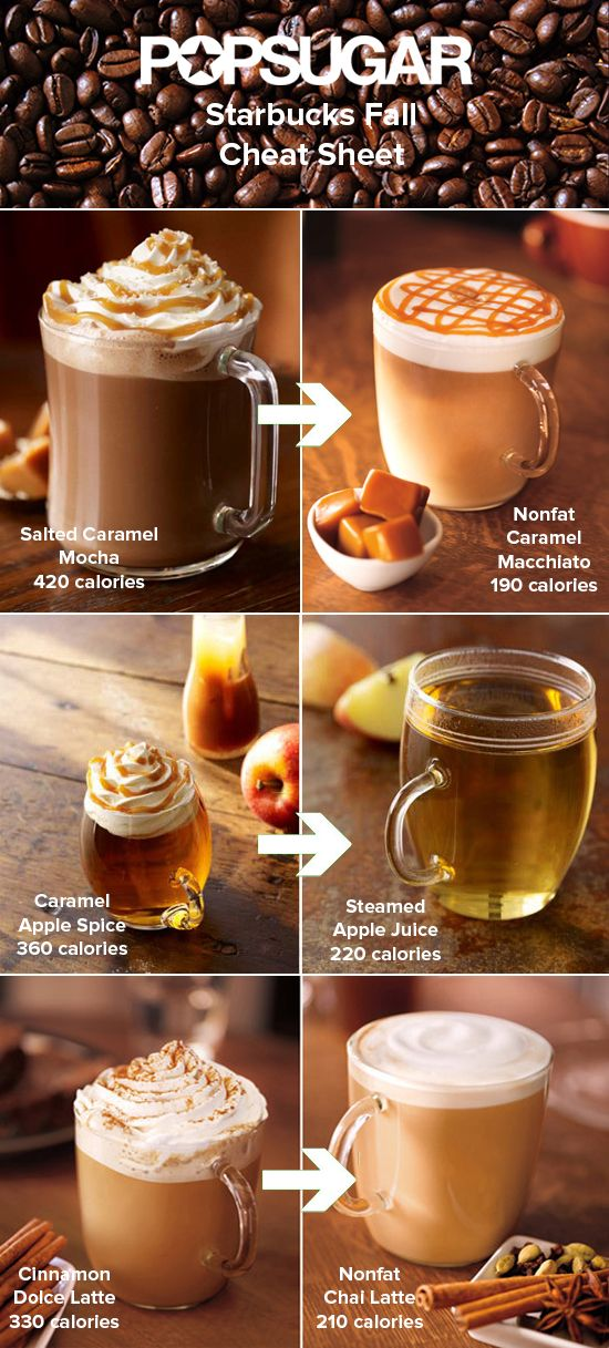 What to skip and what to sip at Starbucks this Fall! Calorie cheat sheet for your favorites.