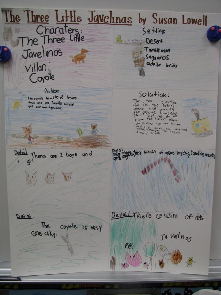 Collaborative Classroom Ideas : The three little javelinas collaborative poster wild