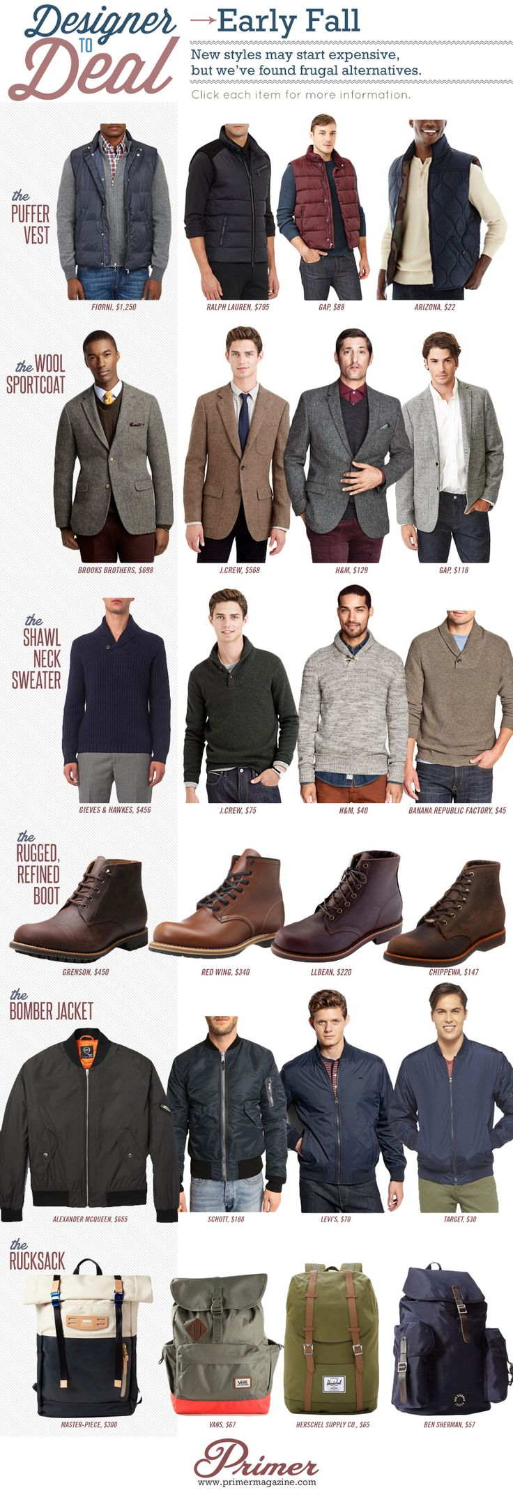 Best 25 Mens Fall Outfits Ideas On Pinterest Mens Fall Mens Style Fall And Man Style