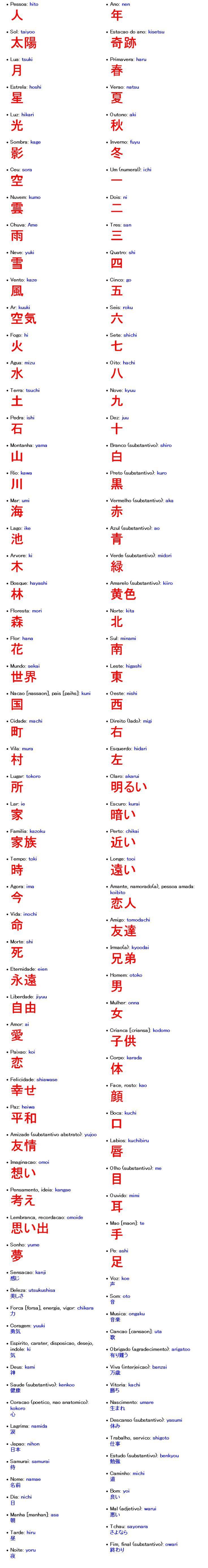 Alguns kanjis - Escrita Japonesa