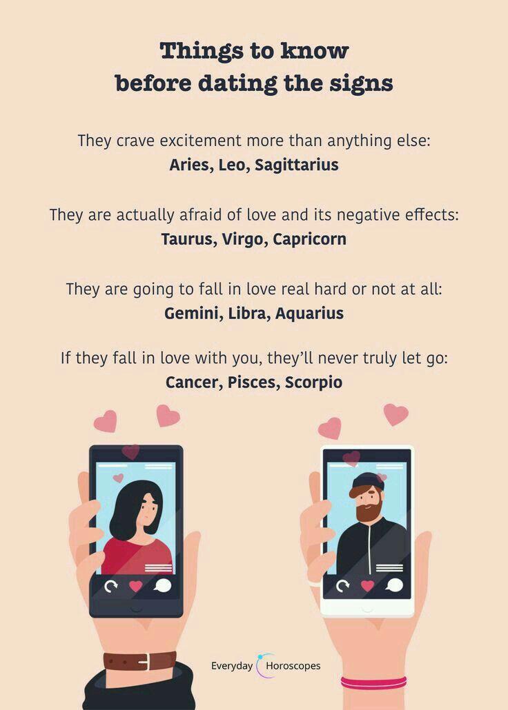 dating.info