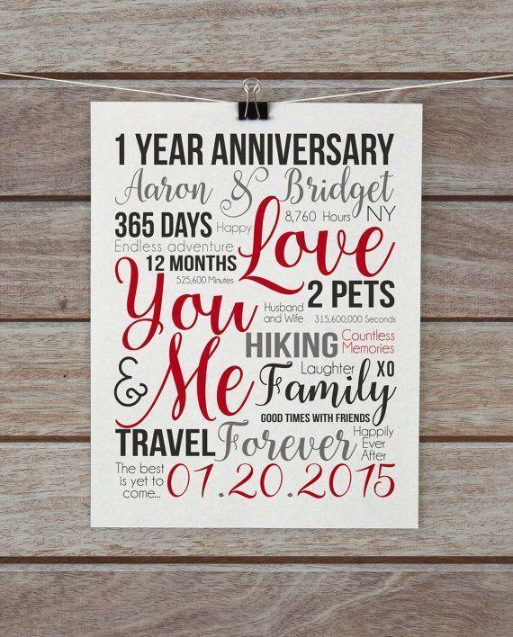Pin On 1 Year Anniversary Boyfriend