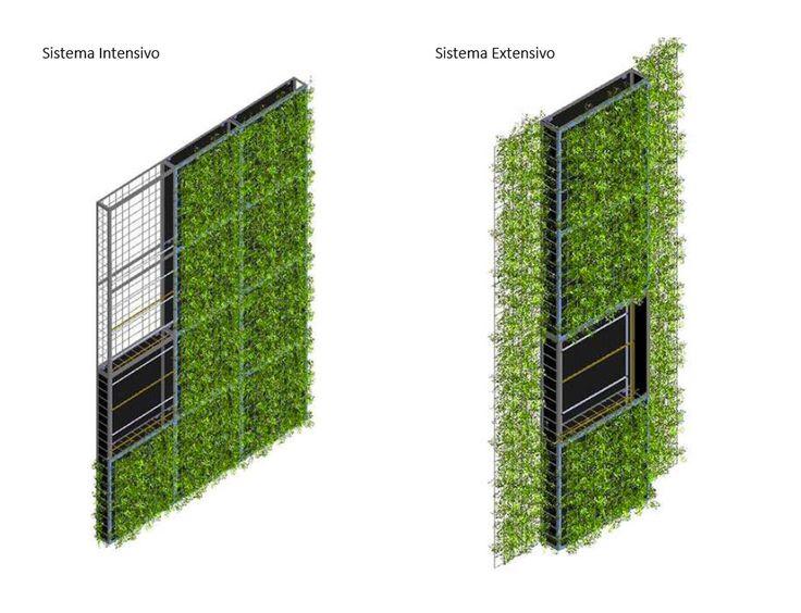 M s de 25 ideas fant sticas sobre muros verdes en - Material para jardin vertical ...