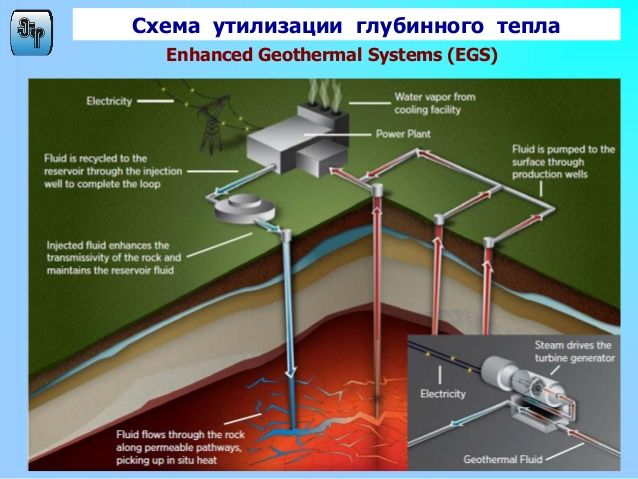 53 Best Geothermal Energy Images On Pinterest Geothermal Energy