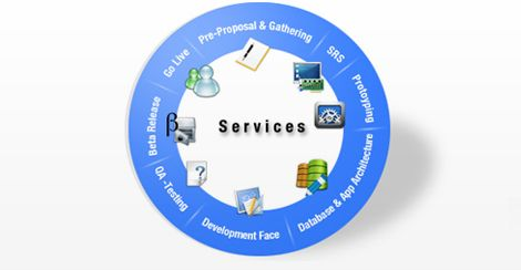 Workflow management system is the software that has been developed to provide an overview for any business administration which helps in the proper functioning of the company. Every organization needs to show off good and high outputs.The Workflow management gives the exact picture and the stability of the working of an organization. @ http://www.arokiait.com/work-flow-web-applications.htm
