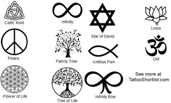 this is a symbolic tattoo resembles that the person baring it has strong family values