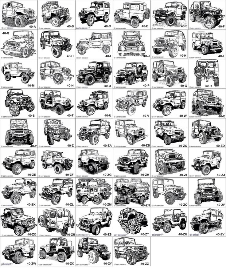 395 best jeep info images on pinterest jeep stuff jeep wrangler history fandeluxe Images