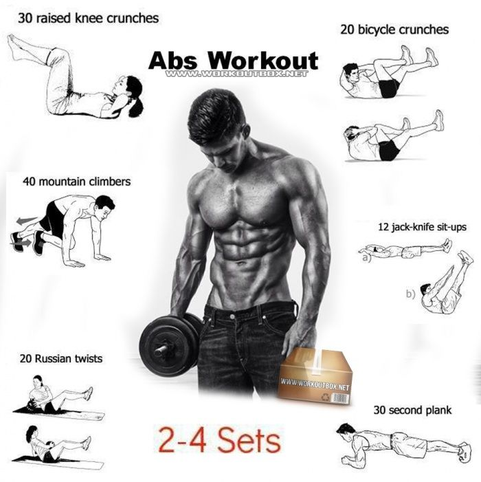 Abs Workout - Hardcore Home Sixpack Training Routines Ab Killer