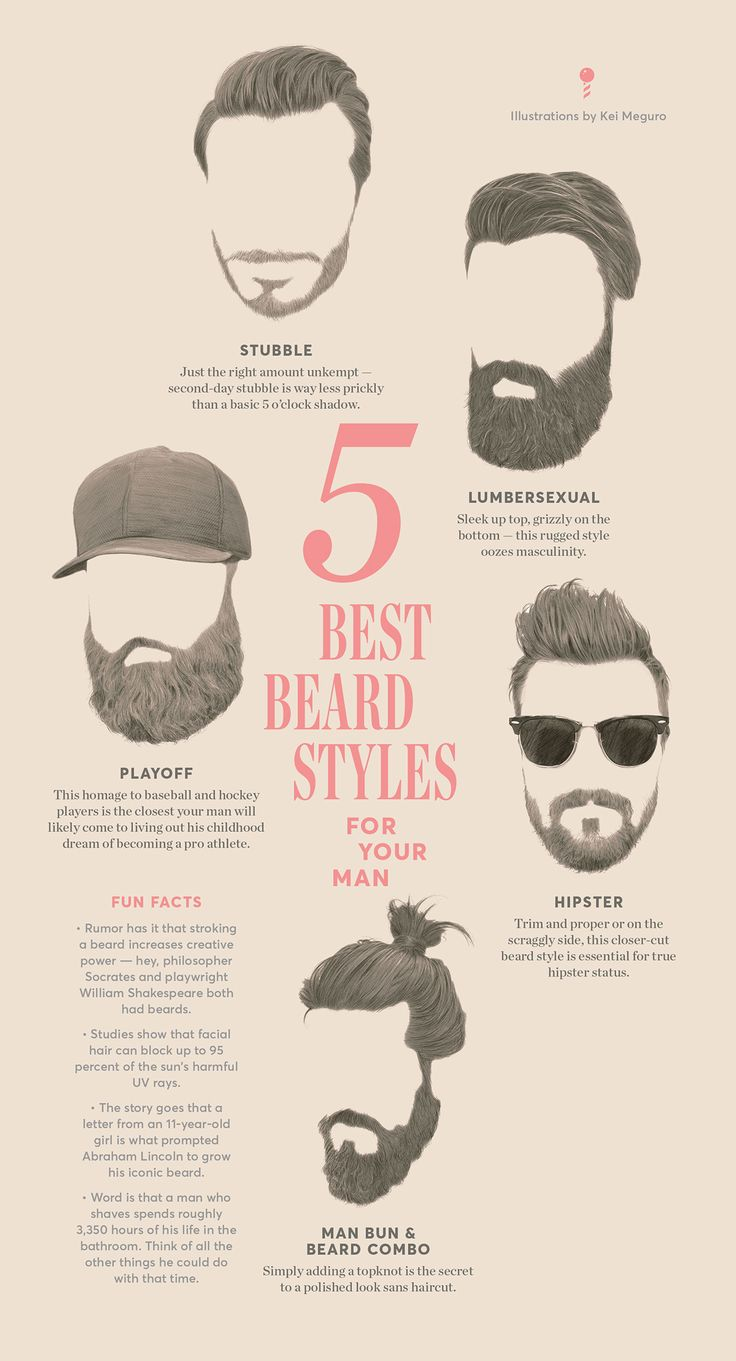 movember for aol beauty on behance draw art pinterest beauty style and beards. Black Bedroom Furniture Sets. Home Design Ideas
