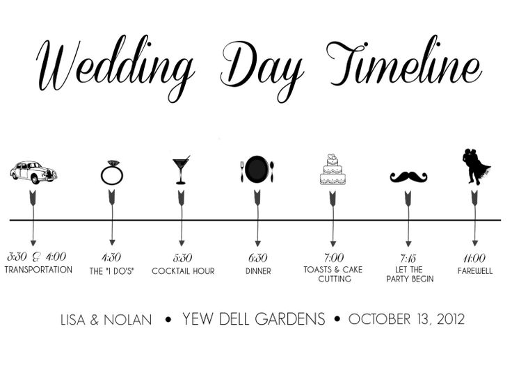Top 25 ideas about Wedding Ceremony Outline on Pinterest | Funny ...