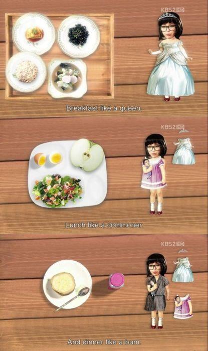 1000+ ideas about Korean Diet on Pinterest   Diet Tea ...