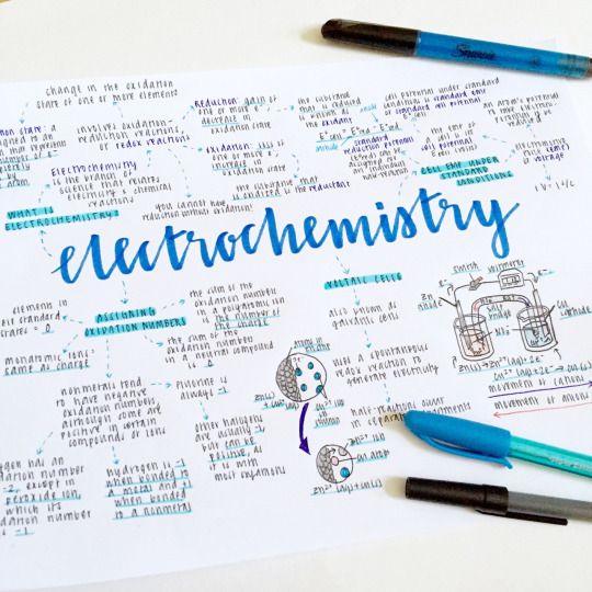 somestudy: study time!
