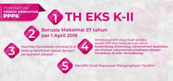 Tata Cara Dan Petunjuk Teknis Juknis Pendaftaran Pppk 2019 Di Sscasn Bkn Go Id Kepala Sekolah Kesehatan Sekolah Negeri