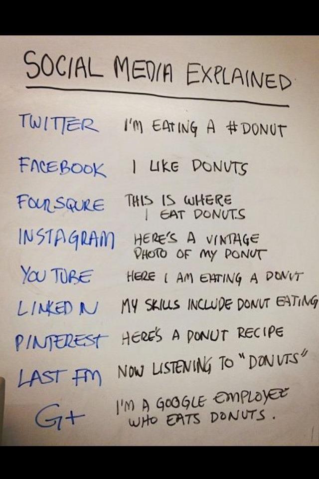 Forget milk with your Donuts. You need social media.Donut Recipes, Social Media Explain, Too Funny, So True, Mediaexplain, Social Networks, So Funny, Socialmedia, Medium