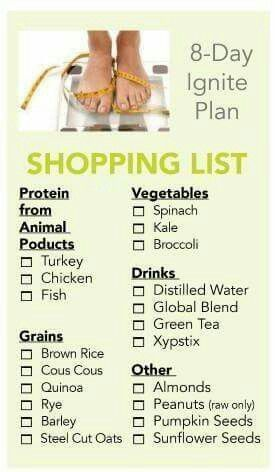 Xyngular Shopping List, Xyngular Plan, Xingular Diet, 8 Day Challenge Xyngular, Xyngular Recipes 8 Day Ignite, Lifestyle Changes, Food Plan, Losing Weight, ...