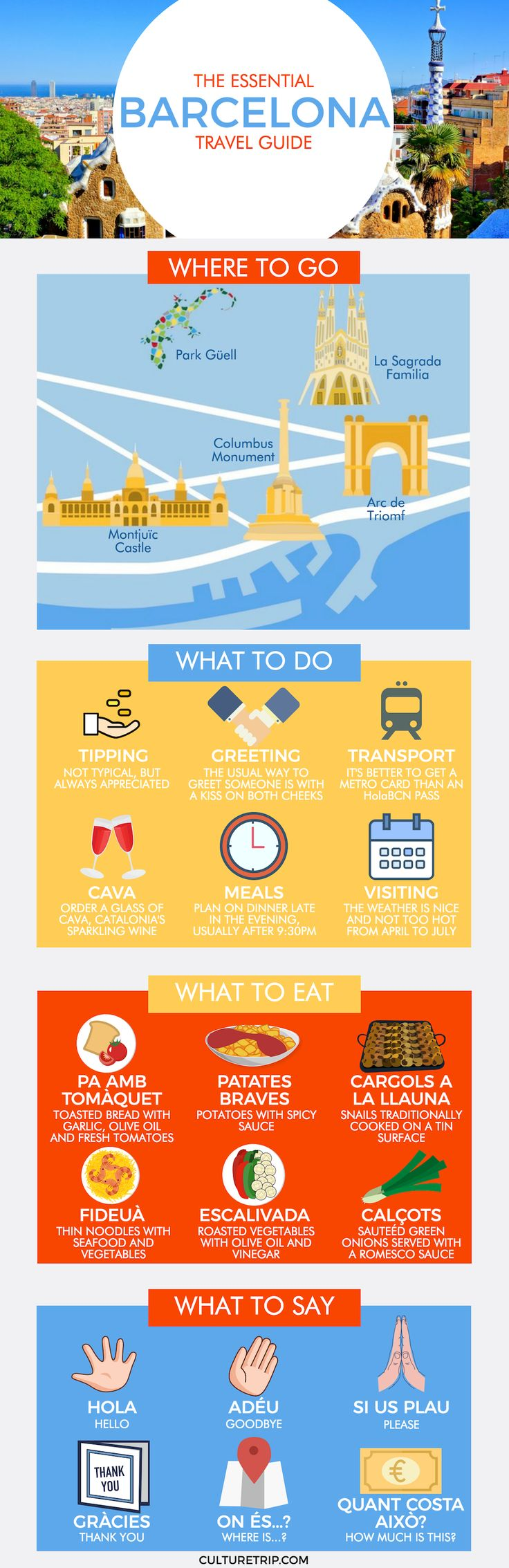 The Essential Travel Guide to Barcelona (Infographic)