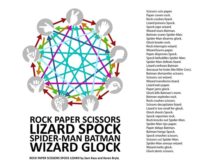 sheldon rock paper scissors Read sheldon- rock paper scissors lizard spock rules from the story the big bang theory by np_kindle with 315 reads quotes, thebigbangtheory, raj raj: i'll t.