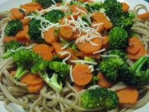 KAMUT® Brand Khorasan Wheat - Recipe Details for Basil Vegetables with KAMUT Brand Khorasan Wheat Fettuccine
