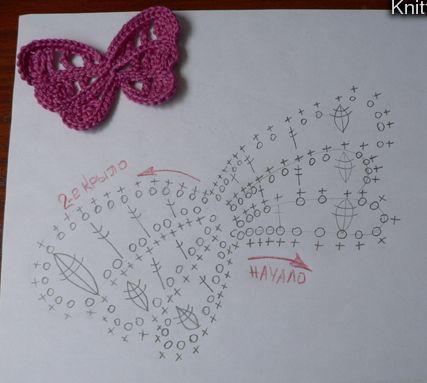 Free Pattern - butterflies