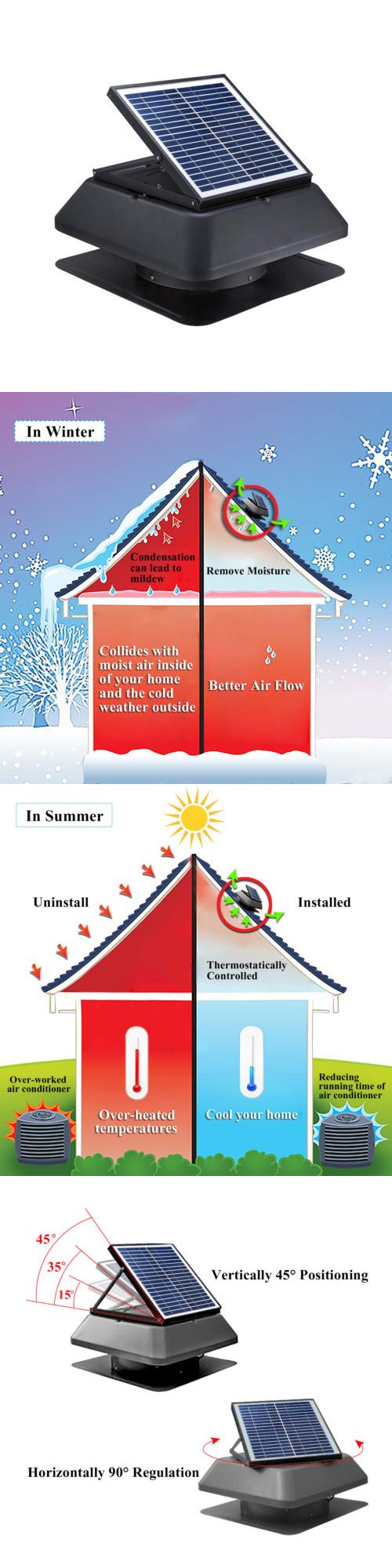 Solar star attic fan complaints - Other Home Heating And Cooling 20598 20w Solar Powered Attic Fan Roof Mount 1750 Cfm