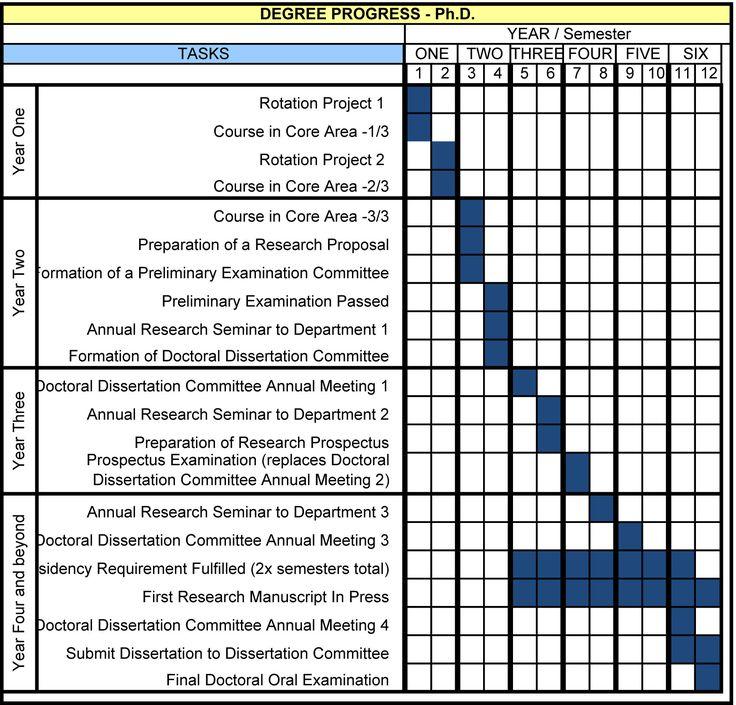 Dissertation calculator university minnesota libraries