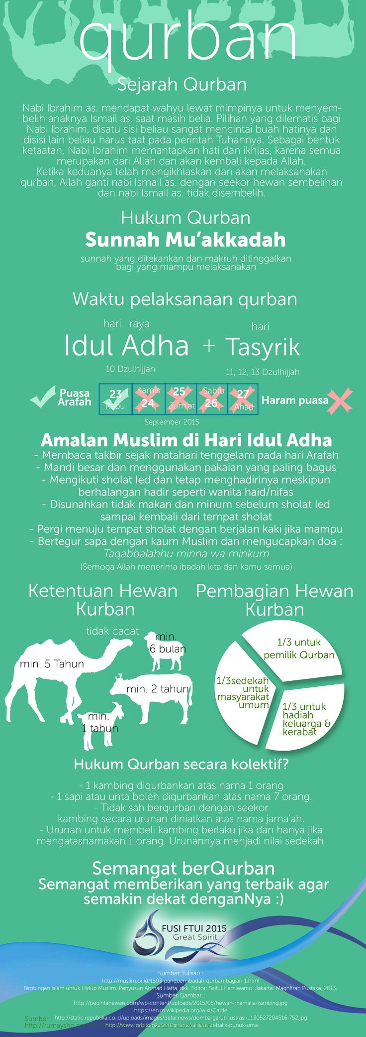 Qurban - Idul Adha