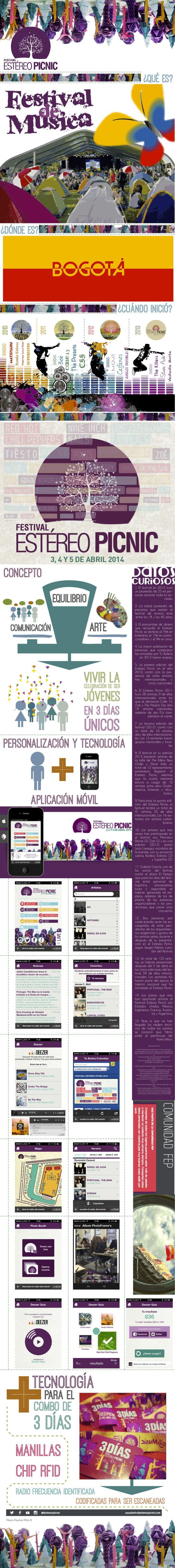Infografia sobre Stereo Picnic by Mapau Miño