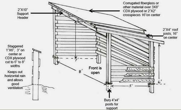 1000 ideas about pallet shed plans on pinterest pallet for Pdf shed plans