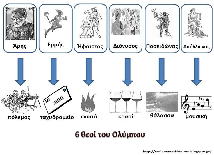 Οι 6 θεοί του Ολύμπου