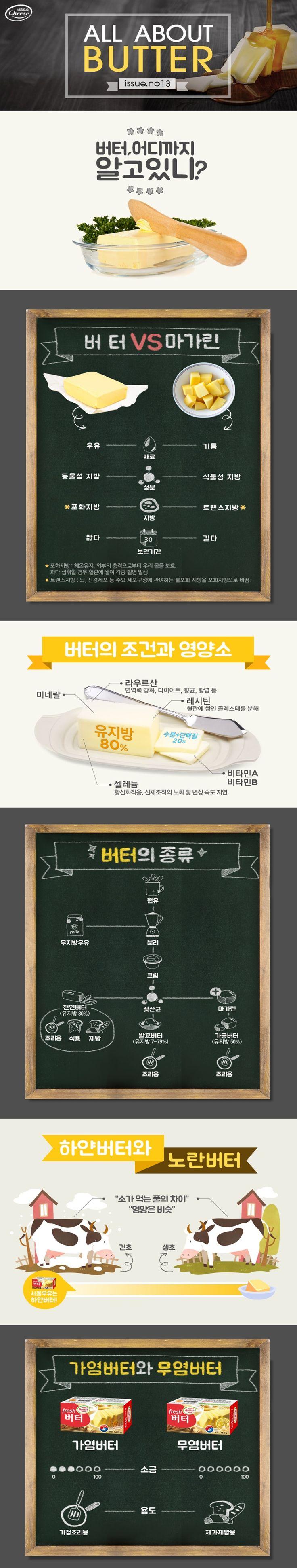 여러분은 버터에 대해 얼마나 알고 계신가요~ '버터와 마가린은 비슷하다?' '버터의 종류는 하나다!' 이렇게 생각하고 계셨던 분들이라면 이번 인포그래픽을 꼭 봐주세요! 버터와 마가린의 차이점은 무엇인지, 사소한 차이로 버터의 쓰임새가 어떻게 달라지는지 확실히 알 수 있을 거예요 ;) 서울우유가 준비한 버터의 모든 것~ 지금 시작합니다!