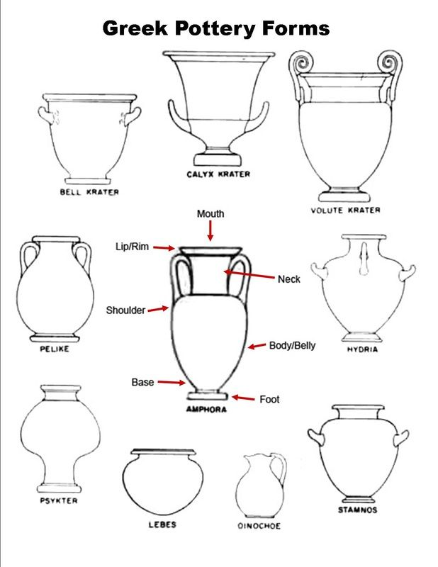 Ceramics Holding Page - MLMS Art