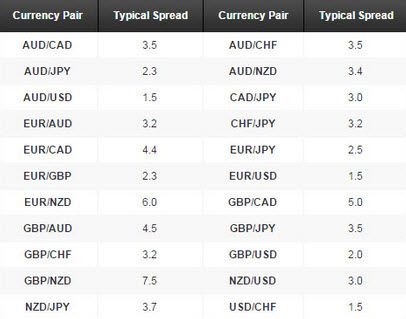 Best forex brokers with most pairs