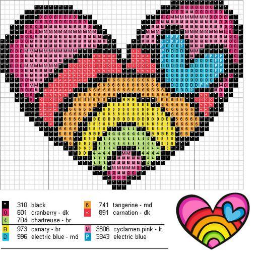Esquema - El Corazón ArcoIris