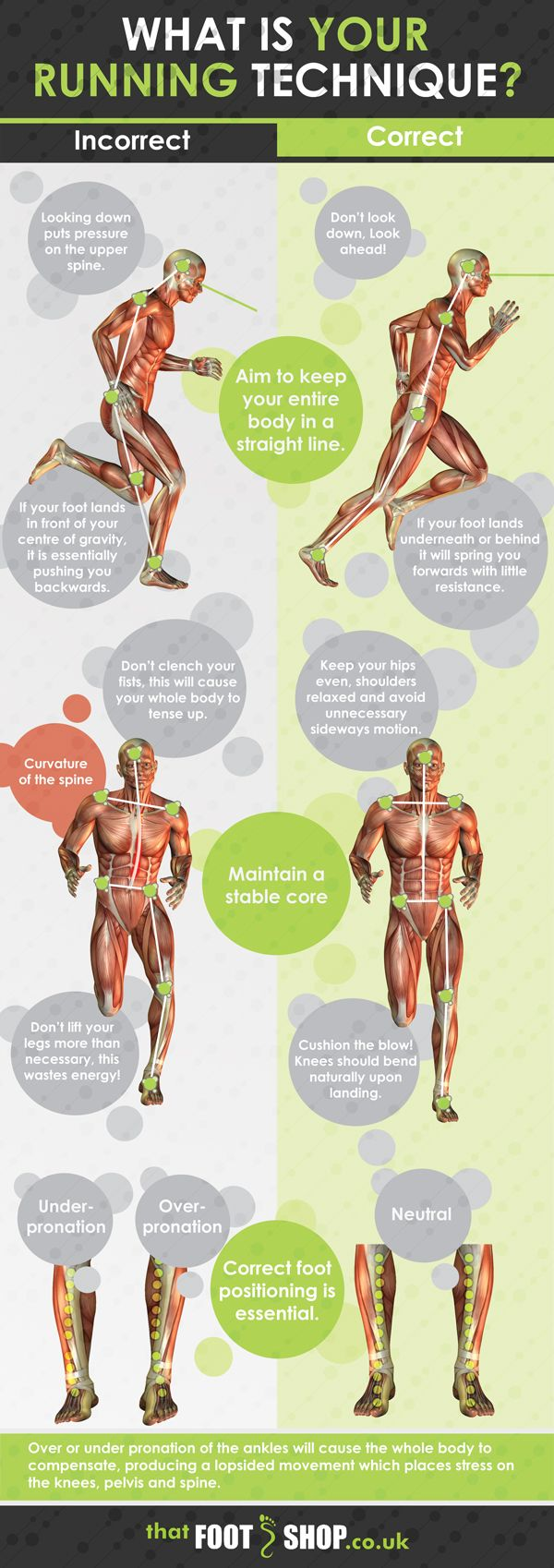 What Is Your Running Technique? Infographic