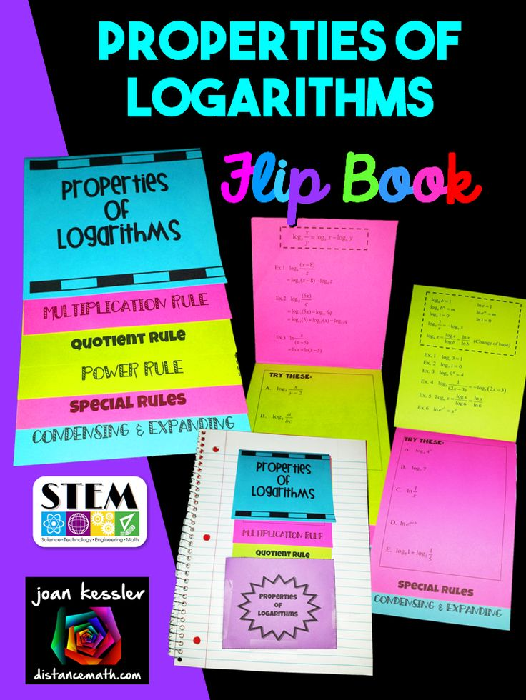 Understanding Math - Introduction to Logarithms, Brian ...