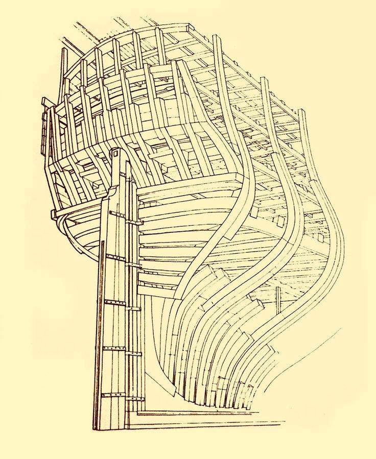 184 best Ship    Schematics     Cutaways       Diagrams    images on