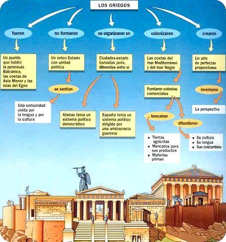 Los griegos                                                                                                                                                      Más