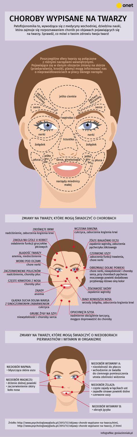 Zastanawiasz się, czy pewne objawy chorób możesz zobaczyć gołym okiem? Niektórzy twierdzą, że zdrowie mamy wypiasne na twarzy. Rysy i wygląd skóry często, jako pierwsze, sygnalizują problemy zdrowotne. Poznaj objawy chorób, które możesz wyczytać z twarzy!