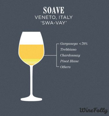 soave-wine..A medium-bodied white wine with notes of lemon, almond, and occasionally creaminess from oak-aging.