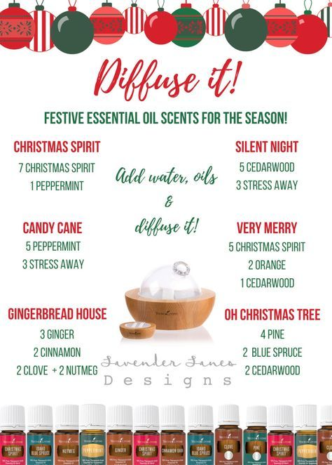 DIGITIAL DOWNLOAD| Essential Oil Diffuser Holiday Recipe Guide | Christmas Recipes | Young Living Essential Oils by LavenderLanesDesigns on Etsy www.etsy.com/...