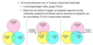 TPACK - integratie van ict in het onderwijs: VFO2011: Aandacht voor TPACK in de lerarenopleiding (?)