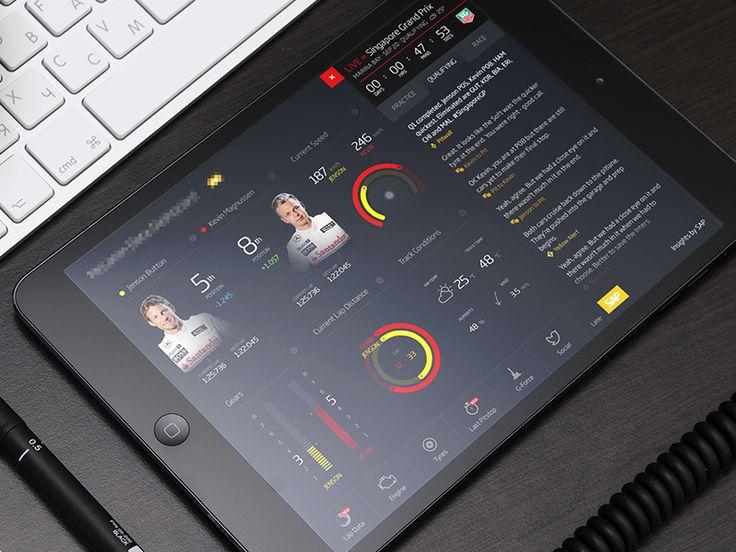 70 best Tablet design images on Pinterest User interface design - fresh blueprint apple configurator