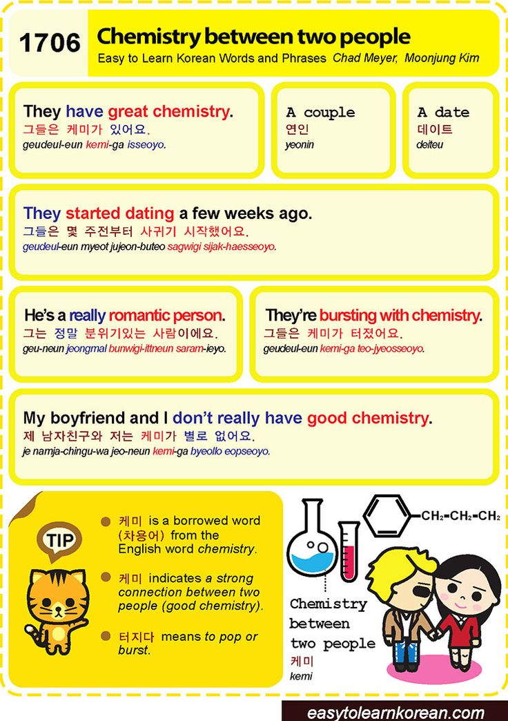 Introduction to Chemistry - YouTube