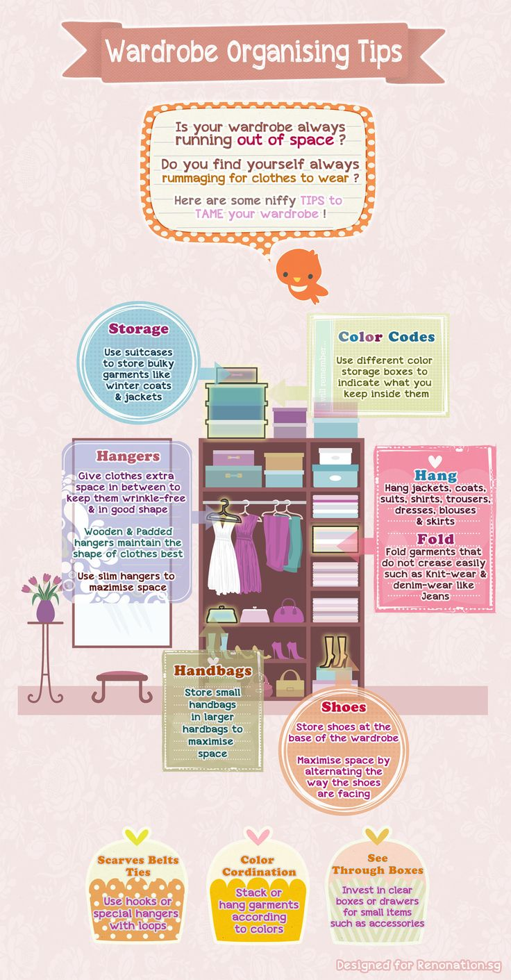 Wardrobe Organising Tips - Renovation Blog - Renonation.sg