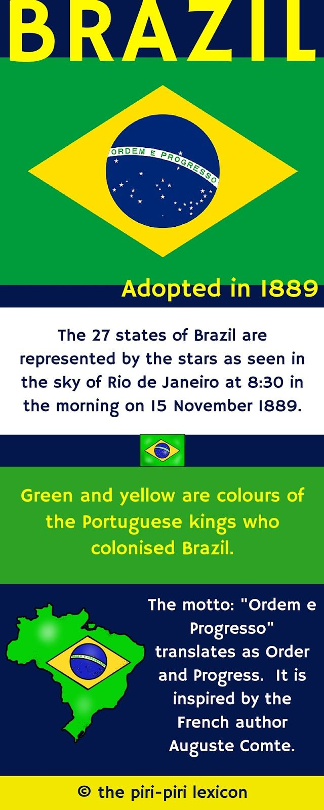 Handmade watercolor brazil flag brasil stock photos freeimages com - The Flag Of Brazil An Infographic