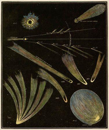Comets, Smith's Illustrated Astronomy, Mercury & Venus, Asa Smith, 1855.