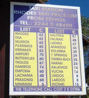Pefkos Taxi Prices