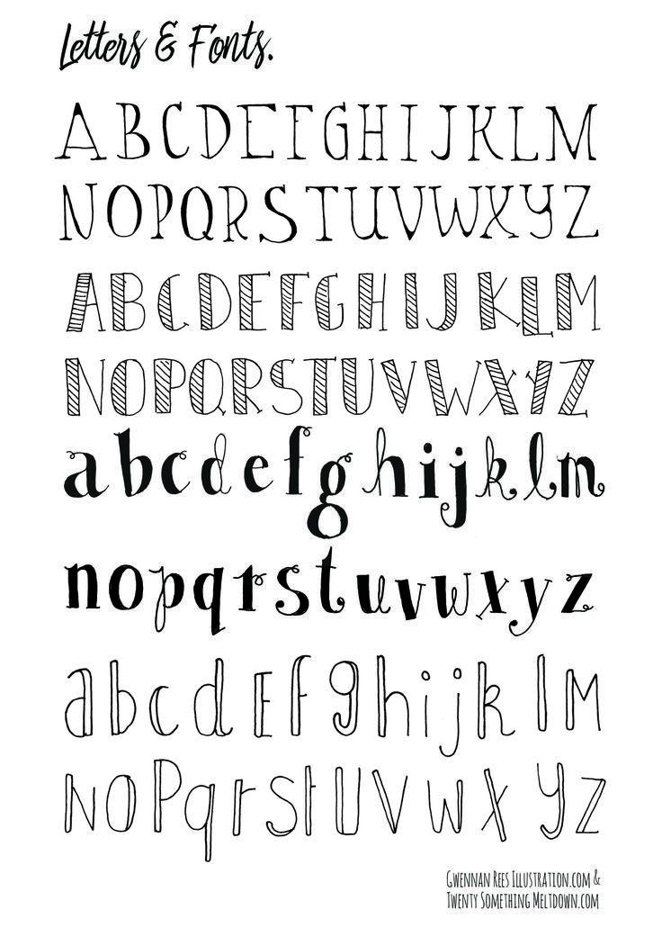 Bildresultat för fonts