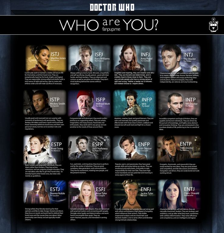Doctor Who MBTI Chart by MBTI-Characters.deviantart.com on @DeviantArt